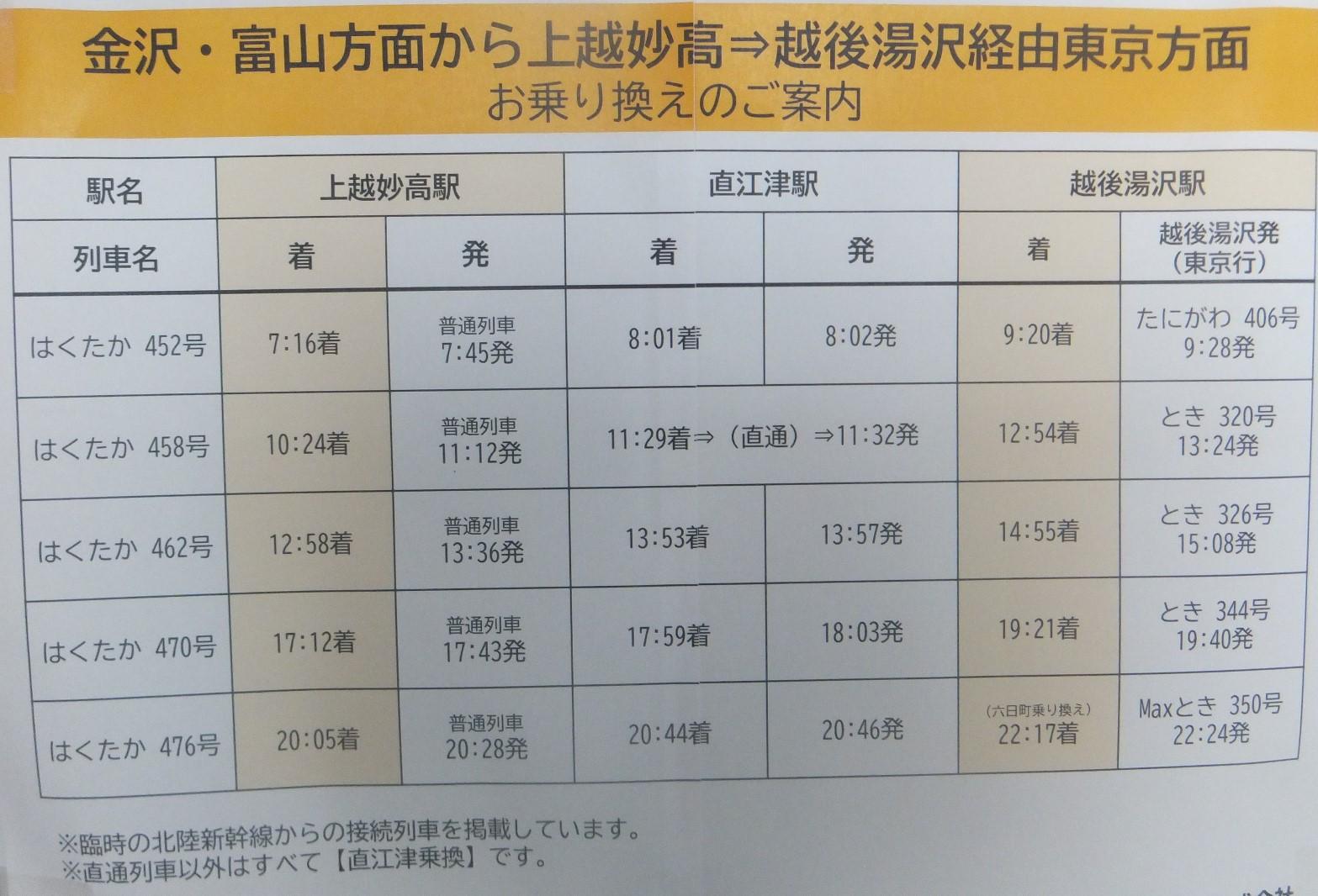 トキ 鉄 時刻 表